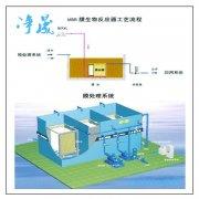 生活污水处理设备的发展趋势